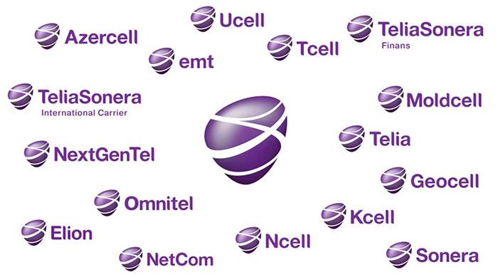 TeliaSonera varumärken