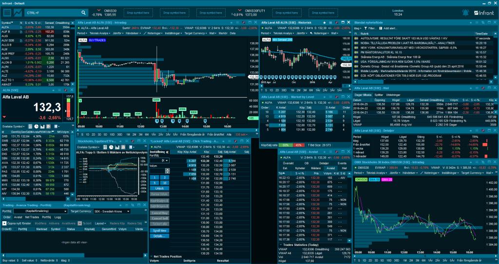 infront trading program